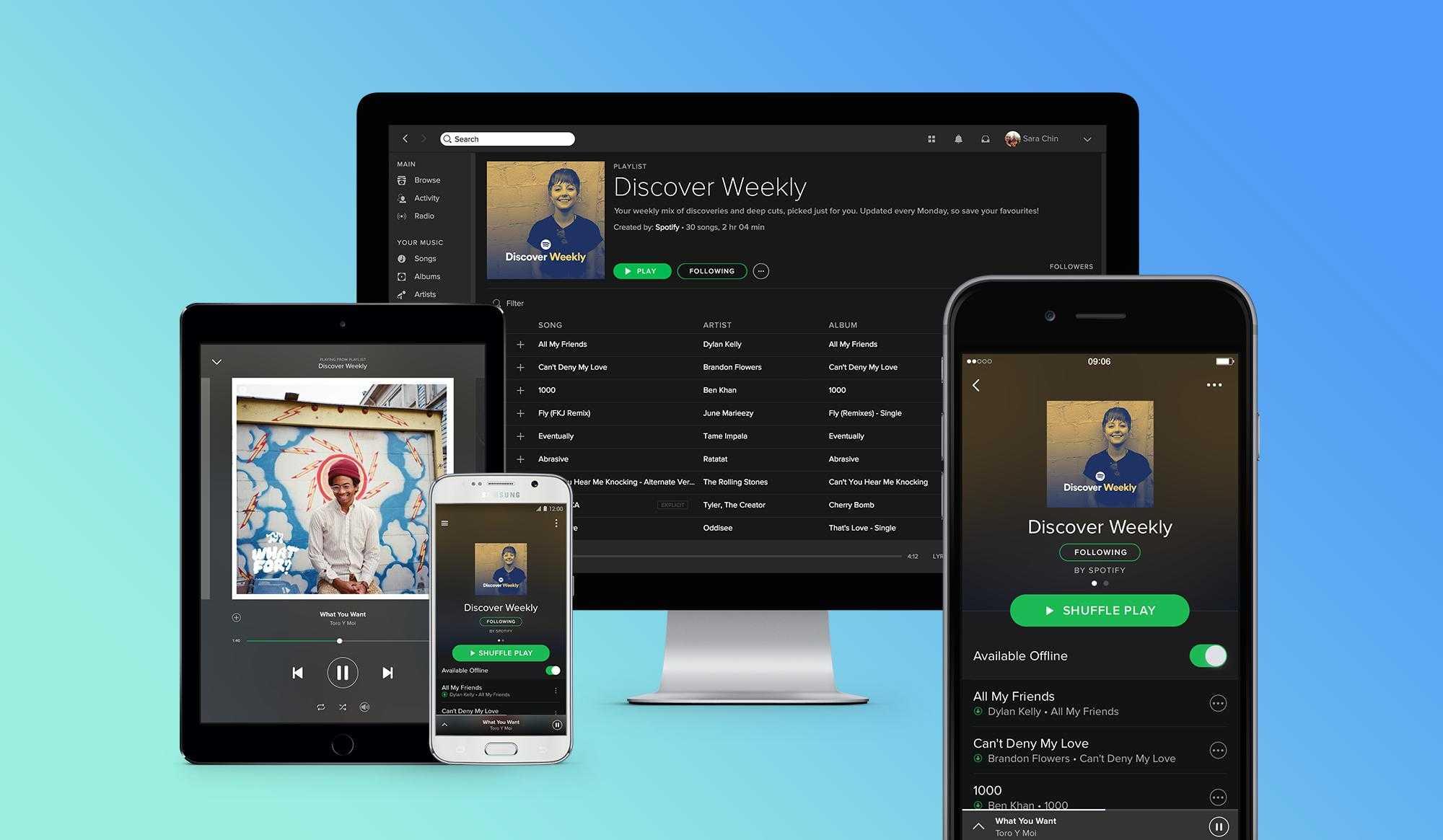 Spotify Paketleri
